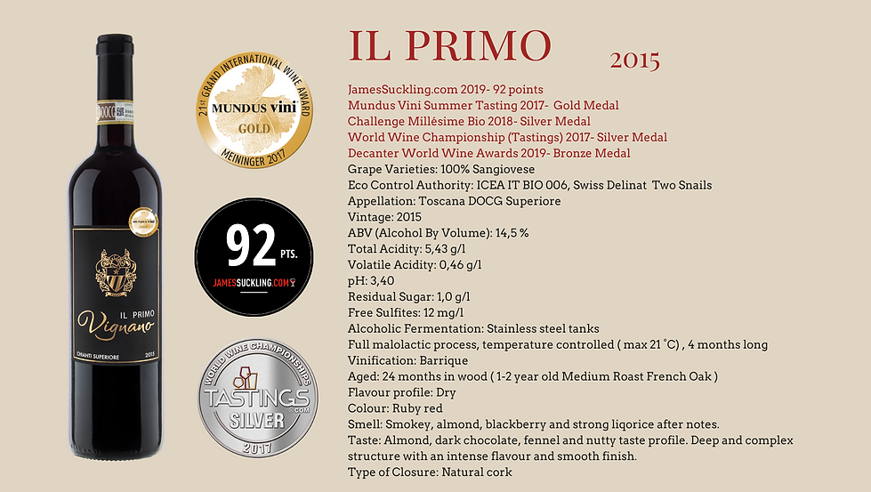 Il Primo 2015 webpage.png