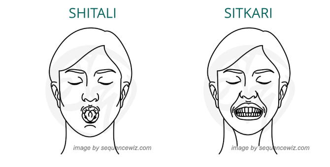 Beat the Heat by doing  Sitali and Sitkari Pranayama