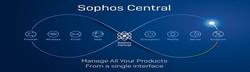 SophosCentralLnkdIn.jpg