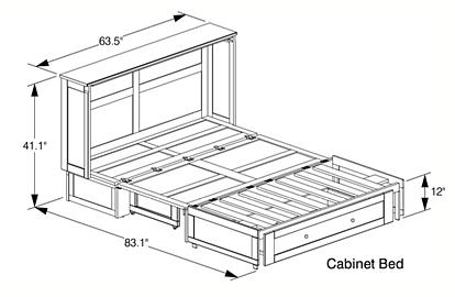 Hiddenbed Of Oregon Sagebrush Cabinet Bed