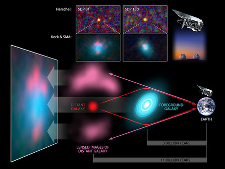 Finding the Youngest Galaxies