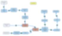clickstream-data-analytics.png