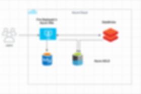 Fire-Azure-DataBricks.png