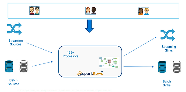 spark-as-a-service.png