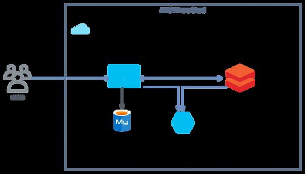 sparkflows_azure_databricks.png