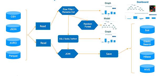 self-serve-data-analytics.png