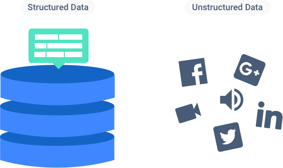 structured-unstructured-data.png