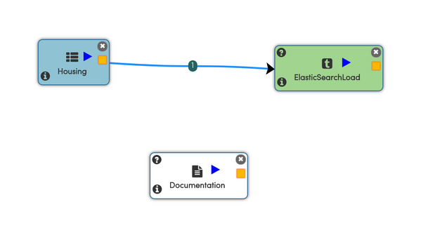 Writing to and Reading from Elastic Search with Sparkflows