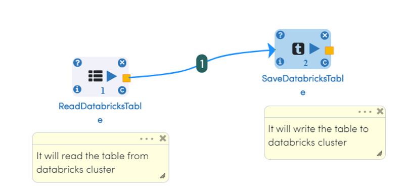 workflow which reads databricks tables.p