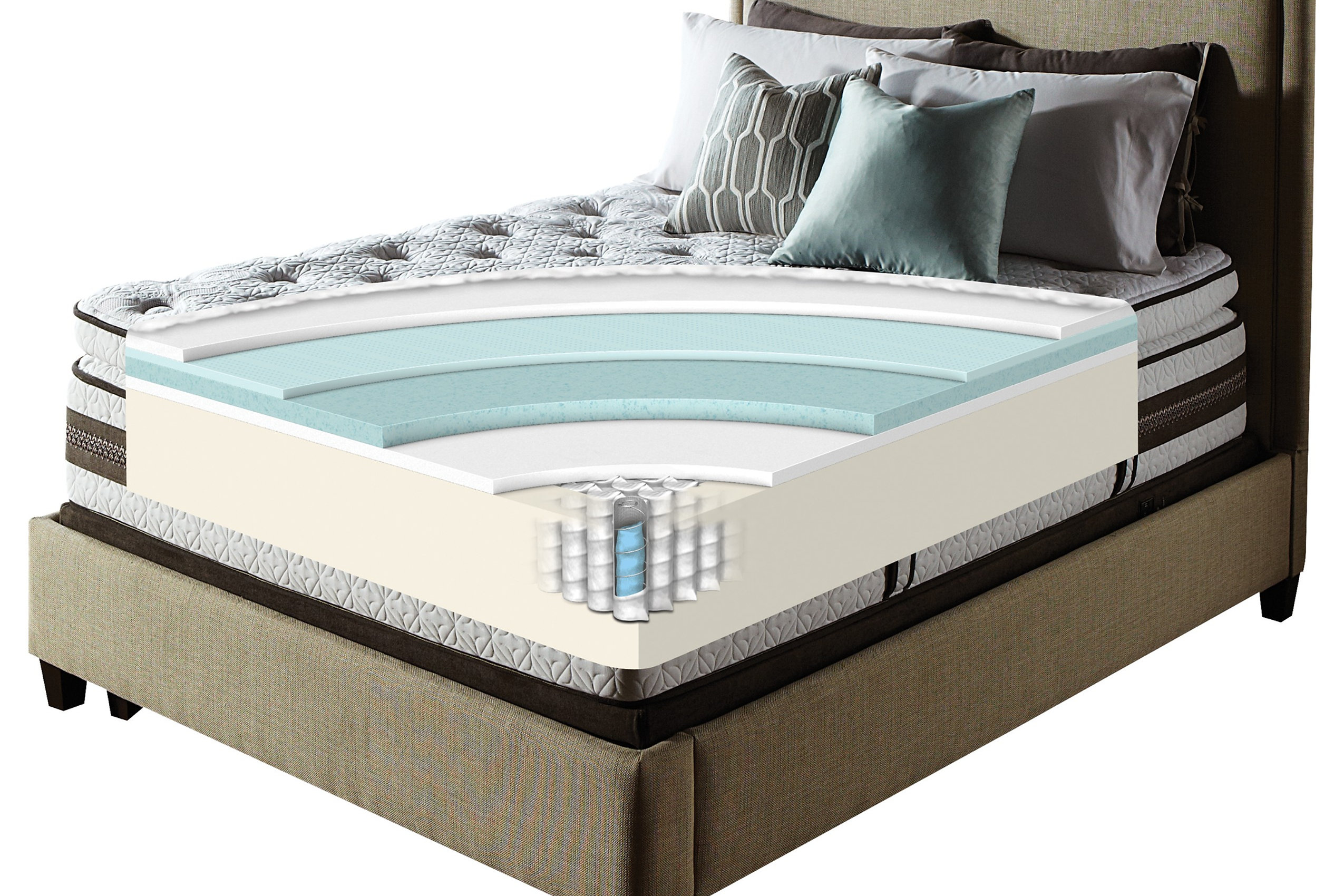 beds gorgeous serta best mattress p will review reports consumer adjustable reviews iseries on