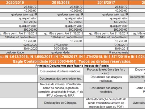 Tabela Prática - Declaração de Imposto de Renda 2020. Início dia 02/03/2020.
