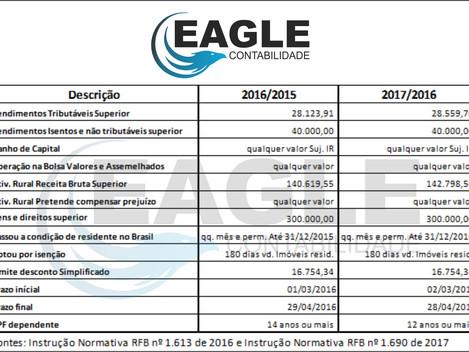 Tabela Prática Obrigados as Imposto de Renda 2017 - Comparativo com ano anterior - Cronograma Restit