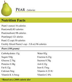 Pear-Calories