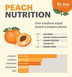 Peach-Nutrition