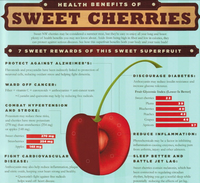 e24767920445769e52f56baf9305f11f--healthy-lunches-healthy-habits