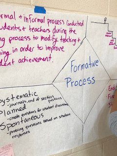 Formative Assessment Process Frayer Model