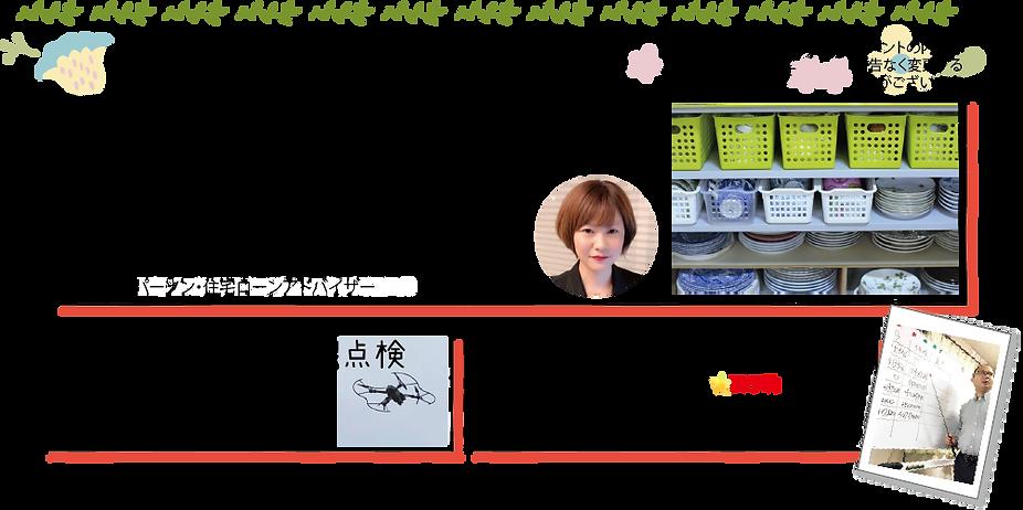 泉北リフォームキッチン相談会_イベント.png