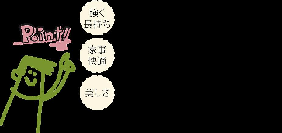 泉北リフォームキッチン相談会_ポイント.png