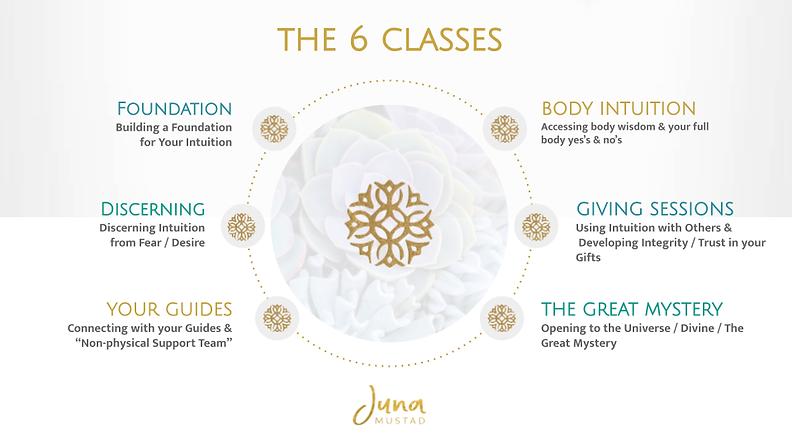 Juna Mustad _ Awakening Your Intuition®