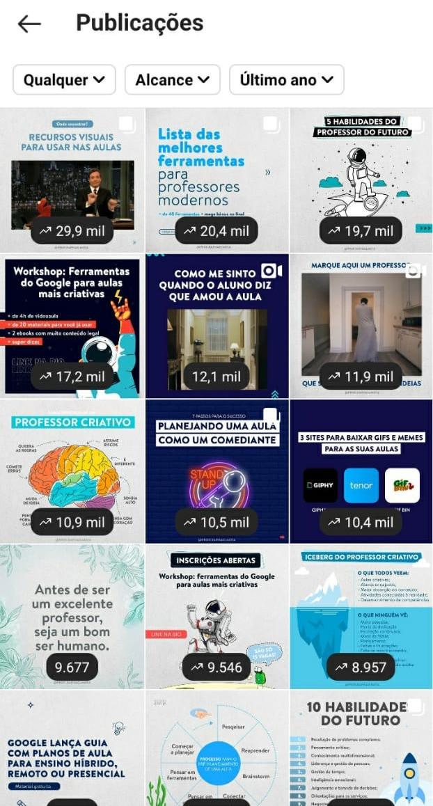 Análise das Publicações no Instagram Insights