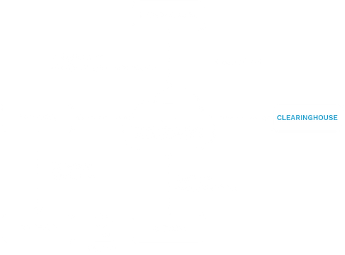 TCB_Ecosystem_Clearinghouse.png