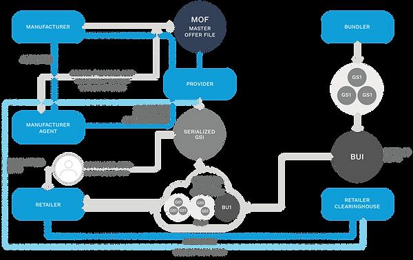 TCB_Dataflow Map.png