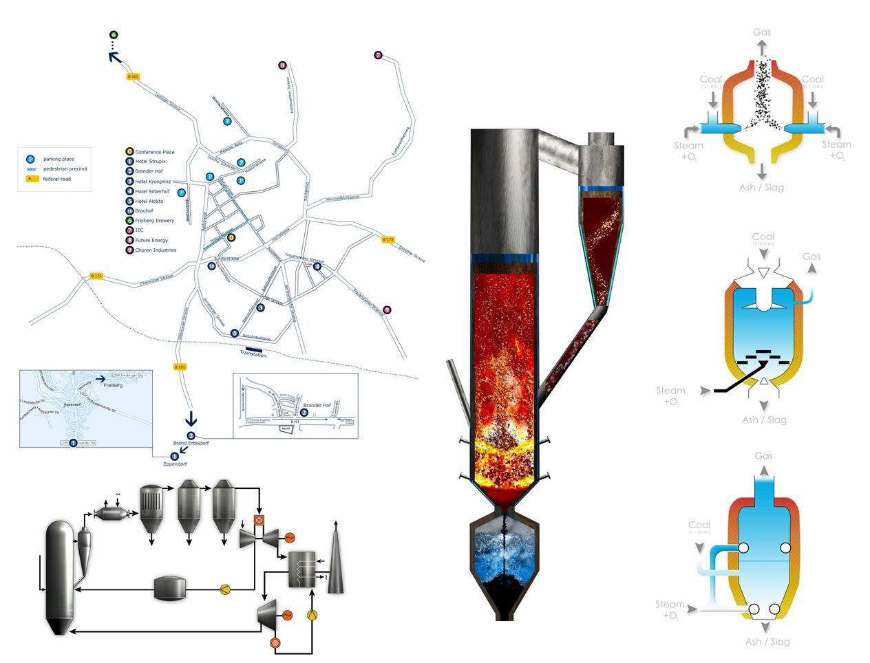 Visual Design - samples