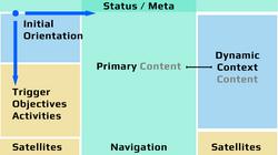 Design communication - sample 1