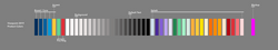 Color_Spectrum_analysis_Accessibility_Co