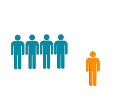 Understanding Basic Concepts About Employment Discrimination, Part I