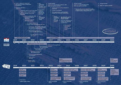Timeline V6.jpg