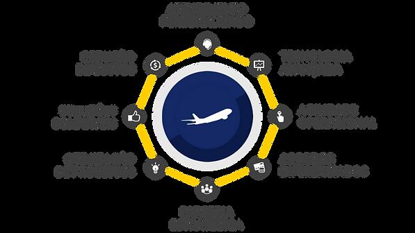 Nossas Soluções _ Infográfico_02.png