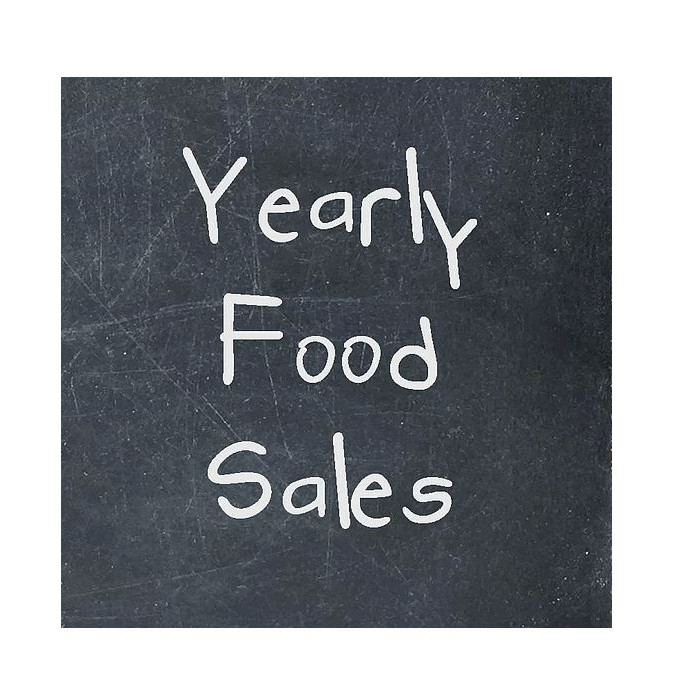 Yearly Food Sales