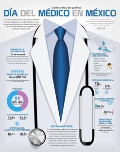 23 de octubre: Día del Médico