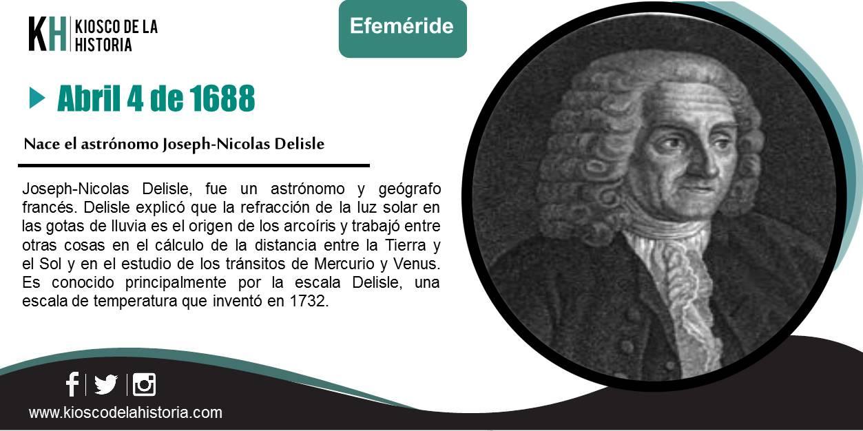 Diapositiva77
