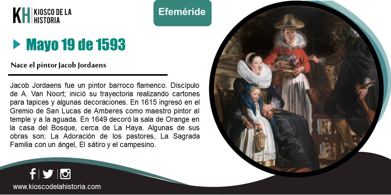 Diapositiva305