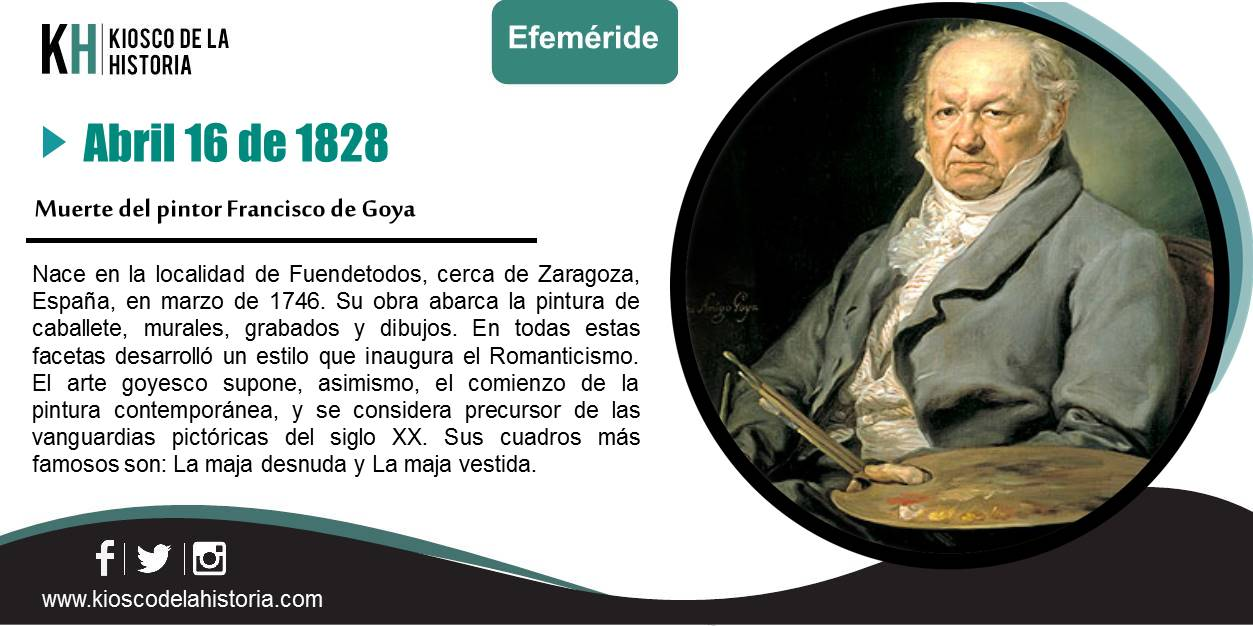 Diapositiva283