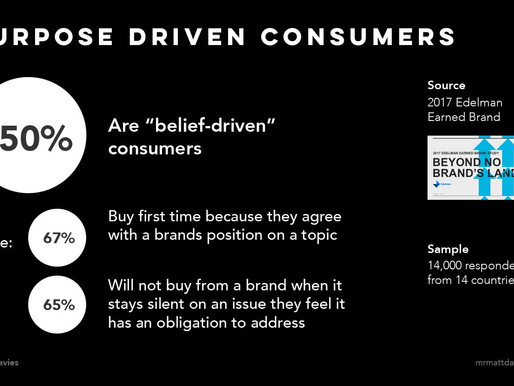 The power of brand purpose