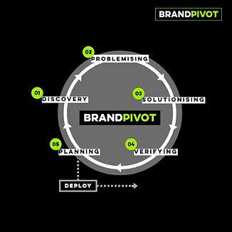 BrandPivot_3.jpg