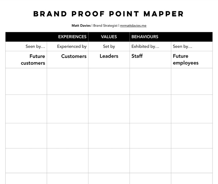 The Brand Proof Point Mapper tool by Matt Davies