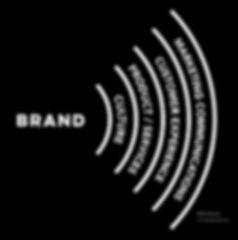 BrandArticulation_MDavies.jpg