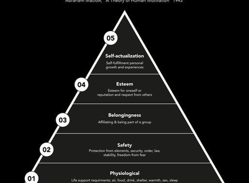 Tool: Maslow's Hierarchy of Needs