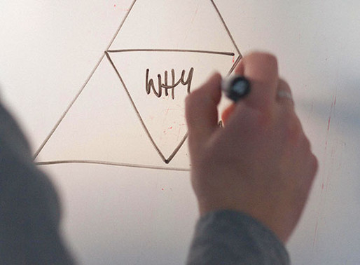 Get brand clarity with the Brand Strategy Triangle