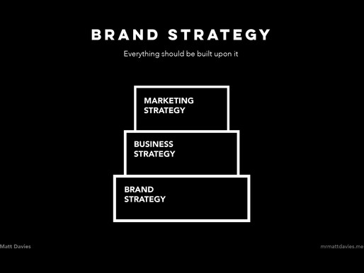 You must create a brand strategy