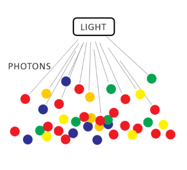 Example of ppf photosynthetic photon flux