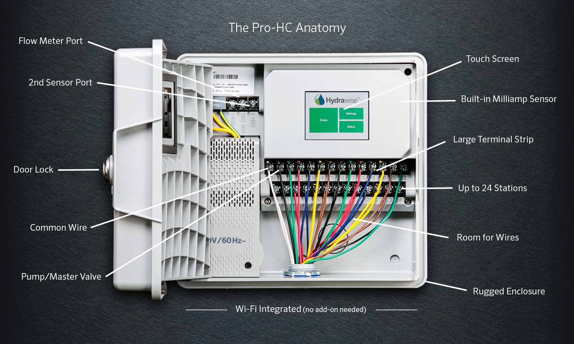 pro_hc_anatomy_desktop