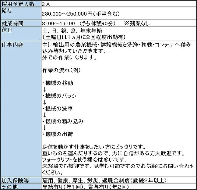 コンテナ作業求人HP用.png