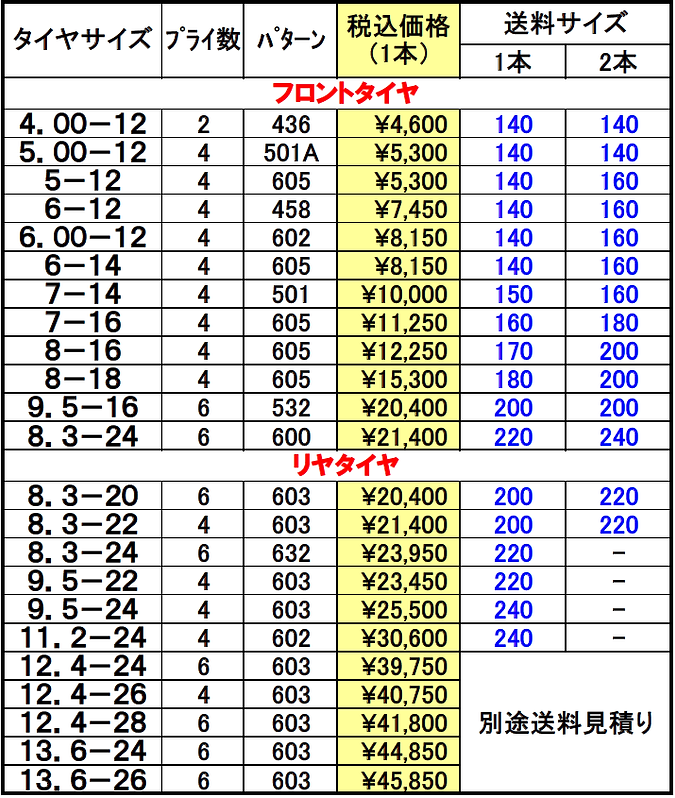 タイヤ2019.10価格(一般).png