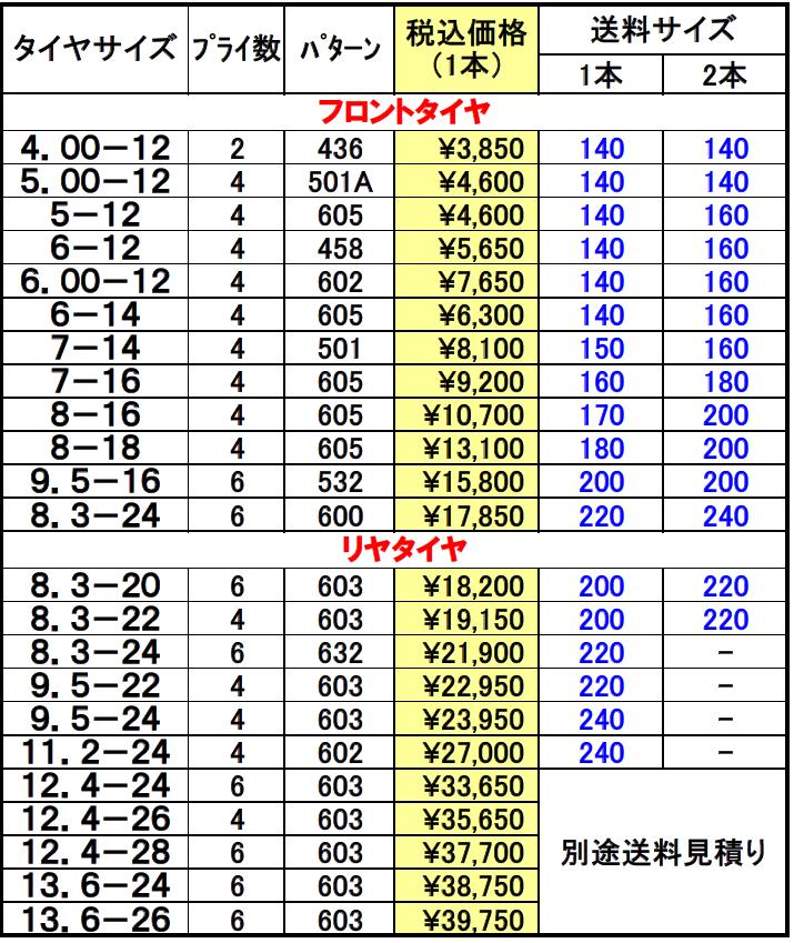 タイヤ2019.10価格(業販).png