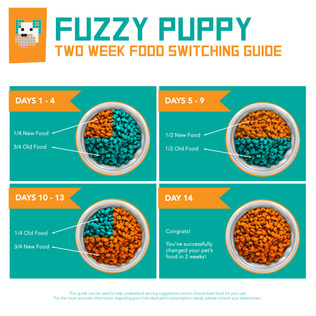 FOOD SWITCHING GUIDE